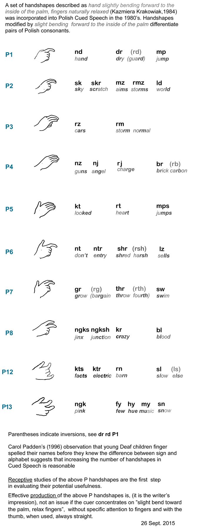 10a)-indexP1-P13---1